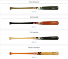 Best wood bats on the market